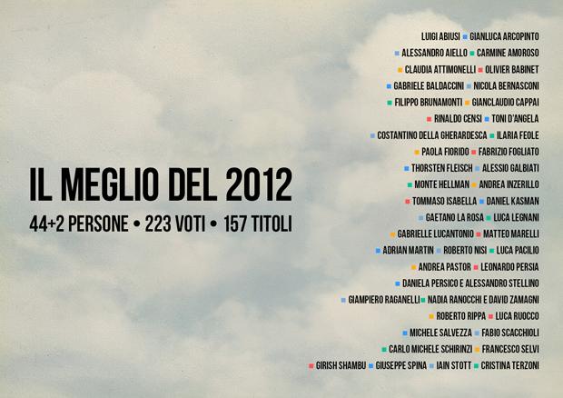 Il meglio del 2012 - Classifica finale